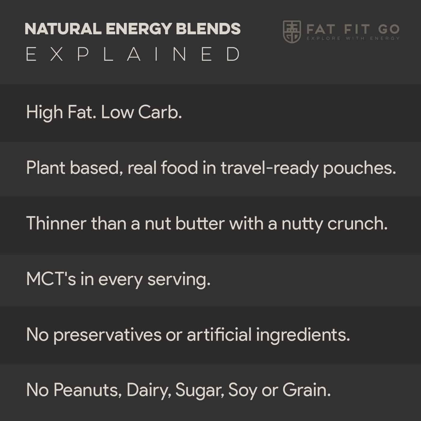 Natural Energy Blends Explained Fat Fit Go