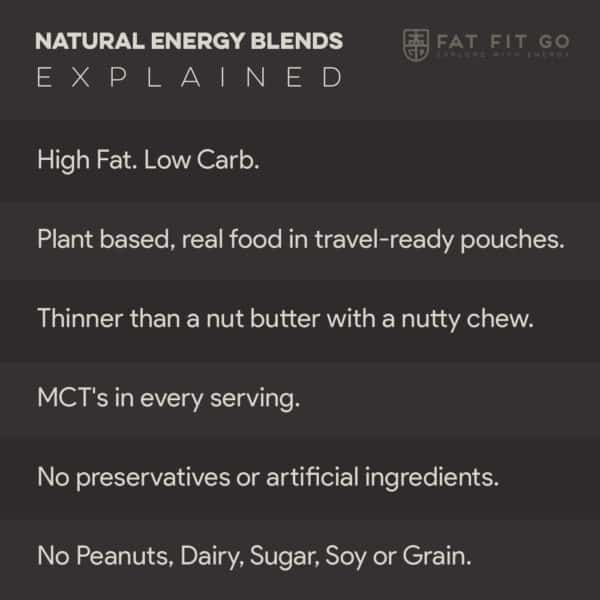 Natural Energy Blends Explained
